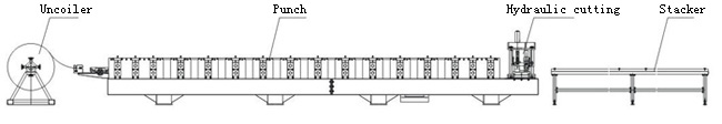 construction drawing of glazed tile roll forming lines