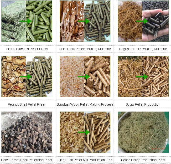 Requirement for raw materials