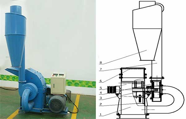 structure of hammer mill with cuclone