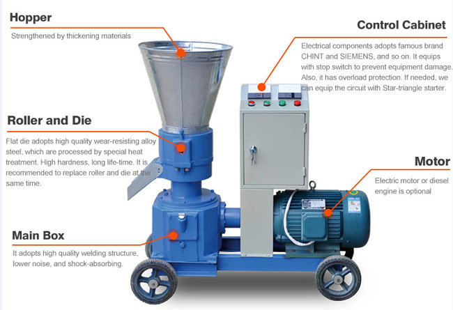 structure of our pellet machine